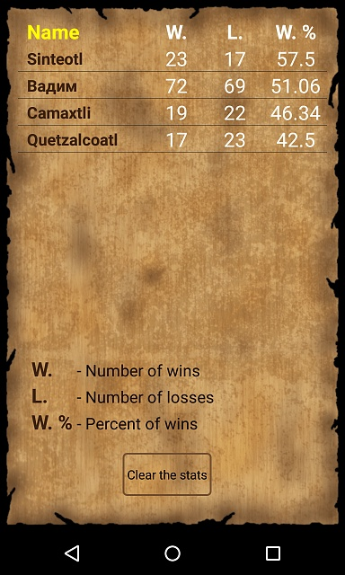[FREE][GAME][2.3+]Puluc is a running-fight board game originating in Mesoamerica-stats.jpg