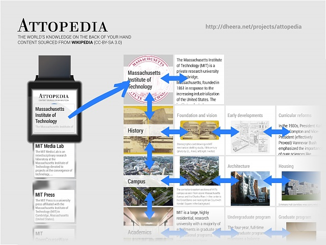 Attopedia: A Wikipedia client for Android Wear-0.jpg