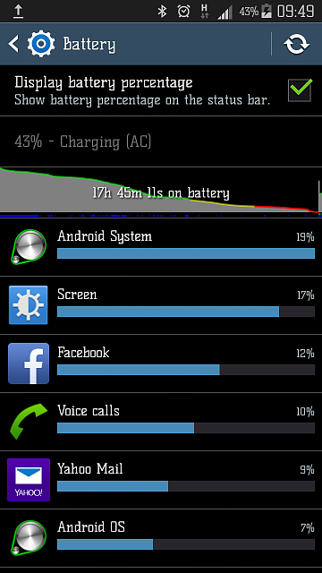 Galaxy Note 2 Battery charges very faster and drains fast-screenshot_2014-06-15-09-49-26.png