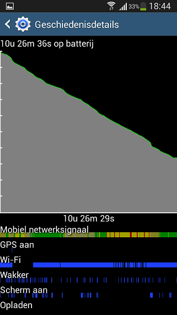 new Galaxy S4 mini, battery doesn't get me through the day...-screenshot_2014-06-19-18-44-11.png
