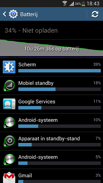 new Galaxy S4 mini, battery doesn't get me through the day...-screenshot_2014-06-19-18-43-11.png
