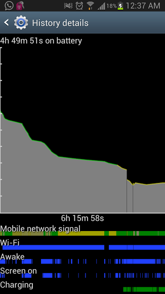 Samsung Galaxy S3 discharging?-unnamed.png