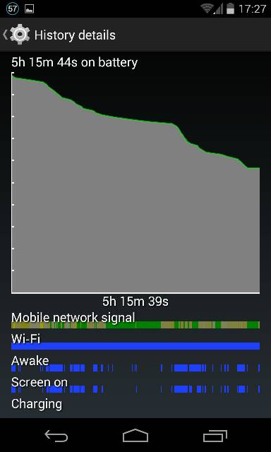 Is android system making my nexus 4 battery drain?-4627.jpg