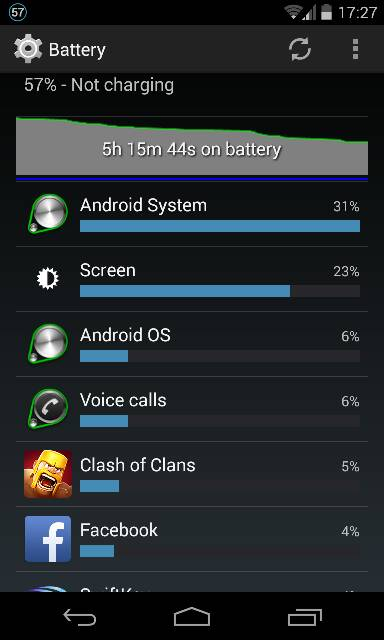 Is android system making my nexus 4 battery drain?-4626.jpg