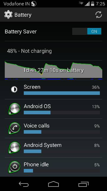 Moto X - Terrible Battery Life-10133.jpg