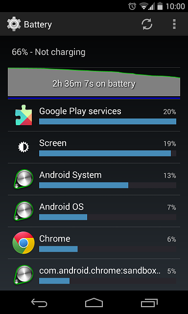 Nexus 4 battery drain-screenshot_2014-07-17-10-00-19.png