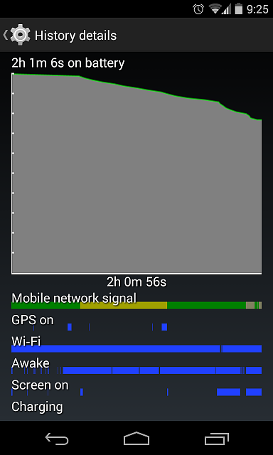 Nexus 4 battery drain-screenshot_2014-07-17-09-25-25.png