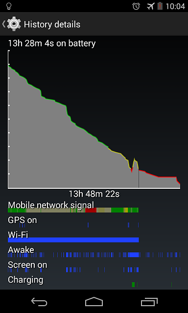 Nexus 4 battery drain-screenshot_2014-07-16-22-04-22.png