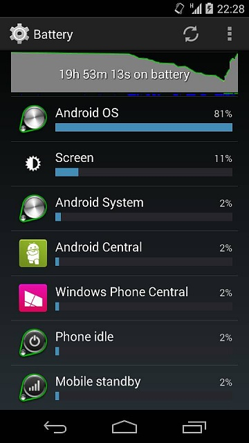 Wrong Battery Usage Stats-screenshot_2014-07-27-22-28-09.jpg