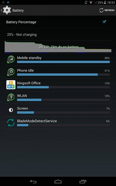 Why is my battery draining really fast when under 15?-uploadfromtaptalk1406667148312.jpg