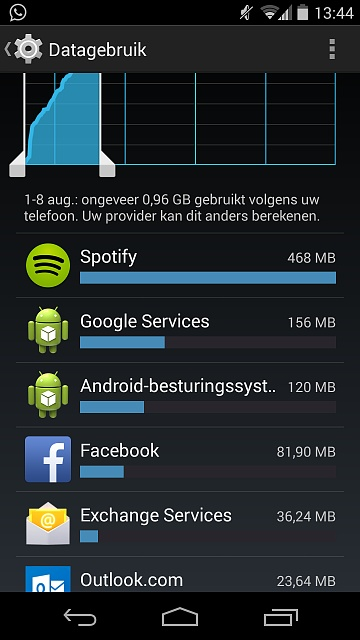 Google services and android-OS raping my data plan on nexus 5, kitkat 4.4.4-2014-08-08-11.44.07.jpg