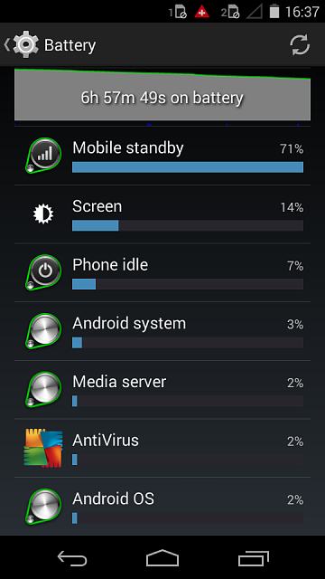 Moto E: Battery draining too fast when it is kept idle-screenshot_2014-08-08-16-37-59.png