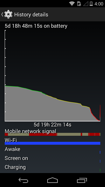 Battery history on new phone-screenshot_2014-08-08-16-00-21.png