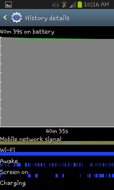 The battery on my Phone is going out way too fast.... Help!!? :(-2014-08-10-10.16.06.png
