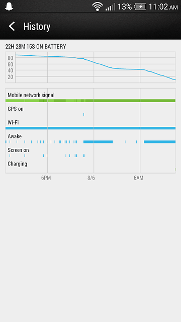 Battery Drain on HTC Desire 601 by Google Play Services?-2014-08-06-16.02.45.png
