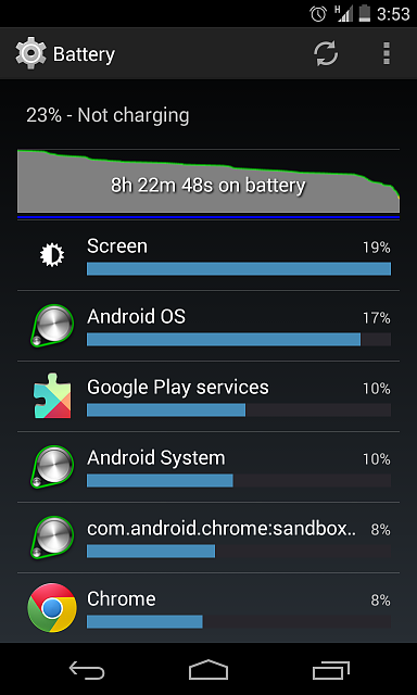 Stock nexus 4 average screen on time?-screenshot_2014-08-19-15-53-05.png
