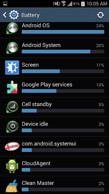 Note 3 Battery Drain on Idle-2014-08-27-00.05.25.jpg