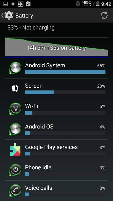 Battery life after 4.4.4 and inductive charging-19895.jpg