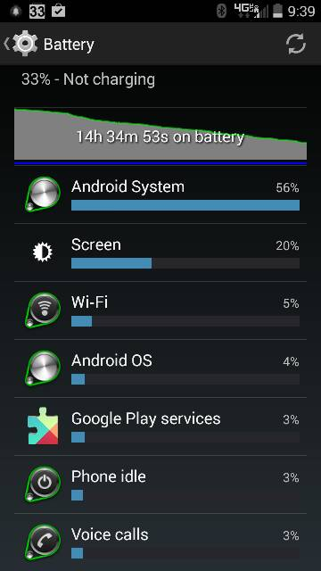 Battery life after 4.4.4 and inductive charging-19892.jpg