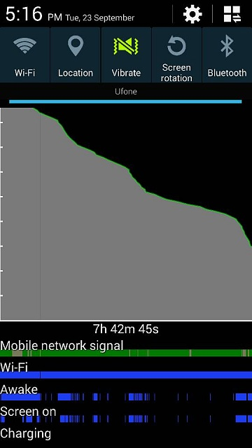 s4 wifi(shows on) drains battery-screenshot_2014-09-23-17-16-37.jpg