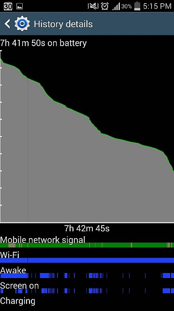 s4 wifi(shows on) drains battery-screenshot_2014-09-23-17-15-28.jpg