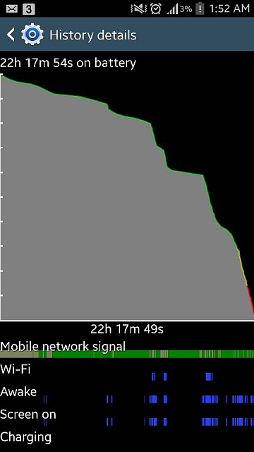 s4 wifi(shows on) drains battery-screenshot_2014-09-18-01-52-34.jpg