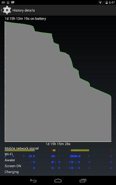 Any tips on Nexus 7 2013 LTE  Battery Care and longer battery power??-screenshot_2014-09-23-06-47-21.jpg
