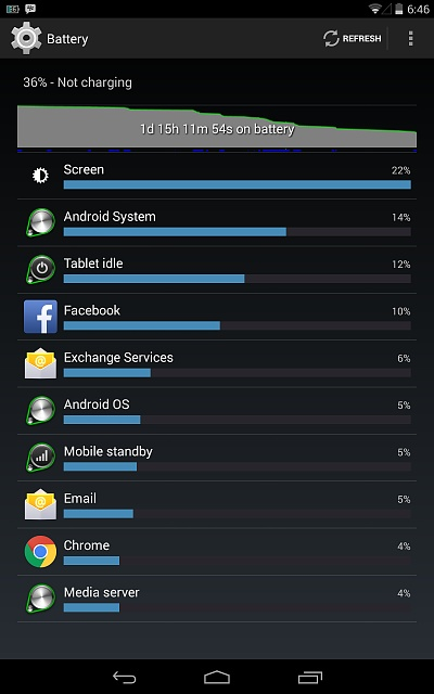 Any tips on Nexus 7 2013 LTE  Battery Care and longer battery power??-battery.jpg