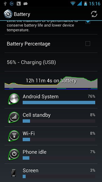ANDROID SYSTEM is draining battery..-screenshot_2014-09-24-15-16-13.png