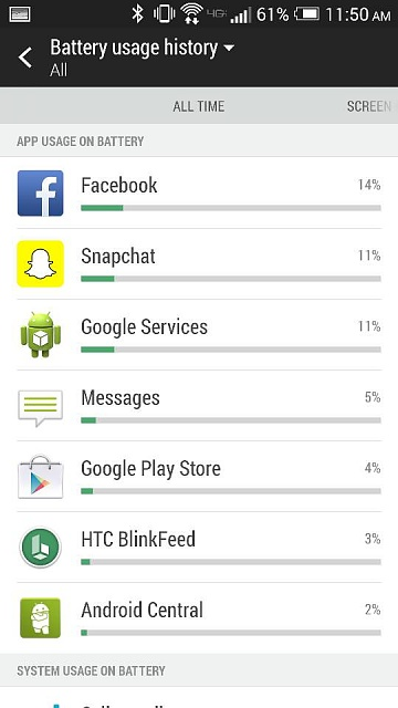 Verizon HTC One (M7) battery issues after 4.4.3 update-80548.jpg