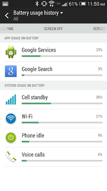Verizon HTC One (M7) battery issues after 4.4.3 update-80549.jpg