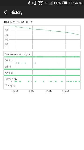 Verizon HTC One (M7) battery issues after 4.4.3 update-80552.jpg