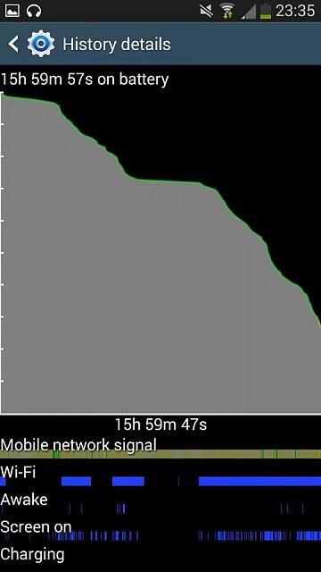 Huge problems with my galaxy s3 in the past few days.-image.jpg