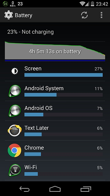 Why is my battery draining so quickly on my Nexus 5?-screenshot_2014-10-03-23-42-54.jpg