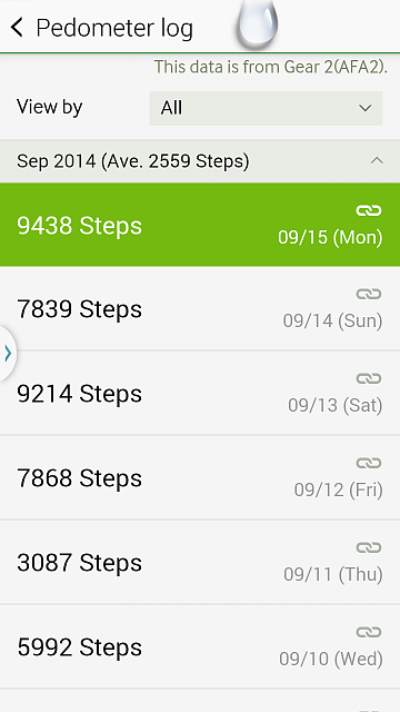 Pedometer Log Has Stopped Syncing-uploadfromtaptalk1413472212661.png