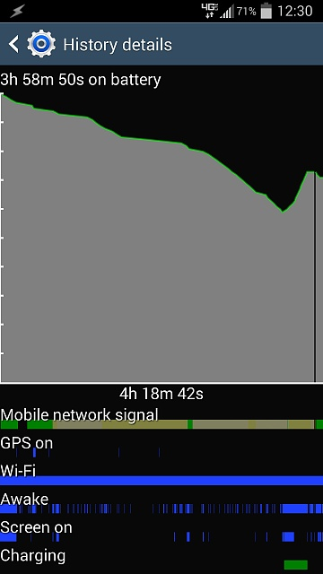 Why is my Galaxy S4 wifi draining the battery while the wifi is off?-screenshot_2014-10-26-12-30-20.jpg