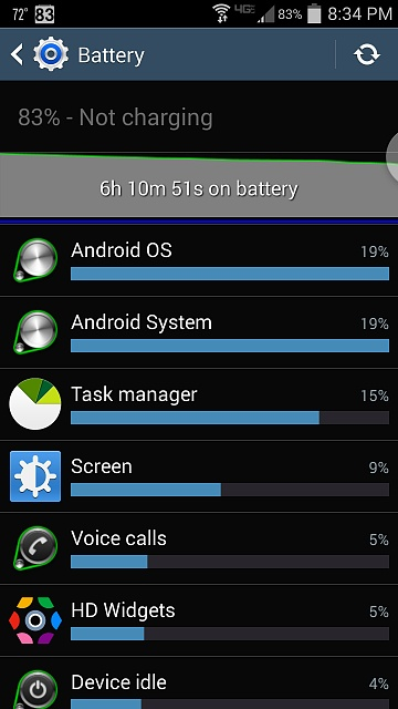 Why is my Galaxy S4 wifi draining the battery while the wifi is off?-screenshot_2014-10-28-20-34-20.jpg