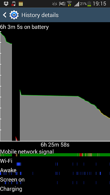 Why is my battery draining so quickly all of a sudden?-2014-11-03-19.15.37.png