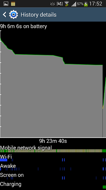 Why is my battery draining so quickly all of a sudden?-2014-11-04-17.52.37.png