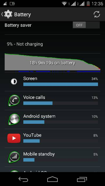 How do I increase the battery life of my Moto g 2nd generation?-14573.jpg