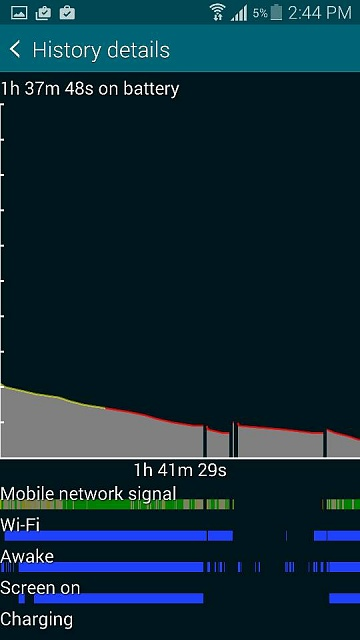 Why is my phone battery losing power so quickly since I did a reboot (S5)?-screenshot_2014-11-26-14-44-03.jpg