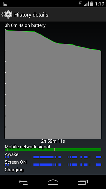 How can I stop my mobile battery draining so rapidly?-screenshot_2014-11-29-13-10-25.png