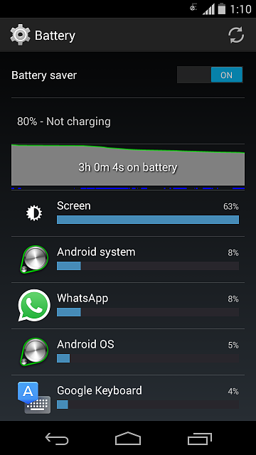 How can I stop my mobile battery draining so rapidly?-screenshot_2014-11-29-13-10-16.png