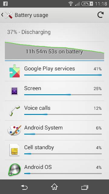 Why is Google services using up so much of my battery? ?-4462.jpg