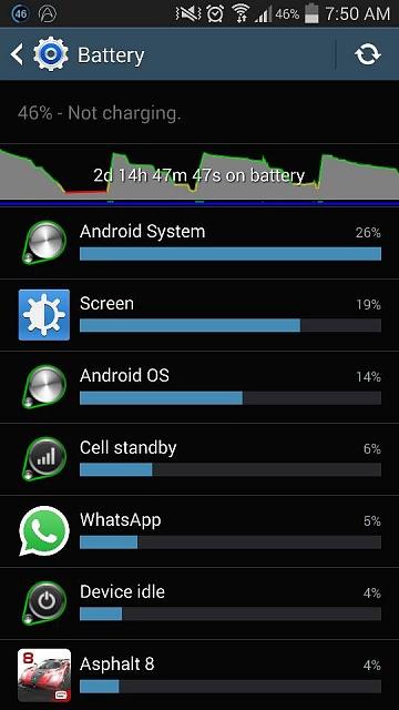 Note 3 battery draining-screenshot_2014-12-17-07-50-22.jpg
