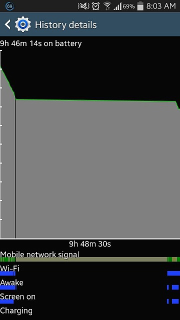 Note 3 battery draining-screenshot_2014-12-18-08-03-18.jpg