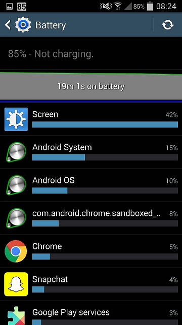 s4 lose battery when unplugging.-screenshot_2014-12-18-08-24-45.jpg