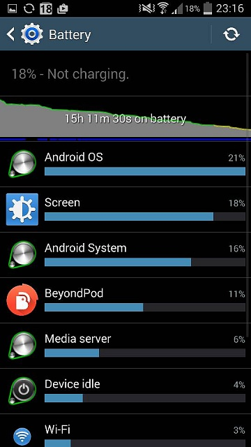 s4 lose battery when unplugging.-screenshot_2014-12-18-23-16-54.jpg