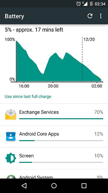 battery drain during the night-31829.jpg