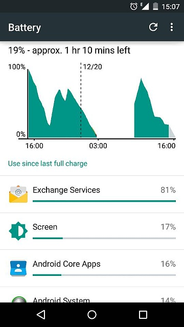 battery drain during the night-31876.jpg